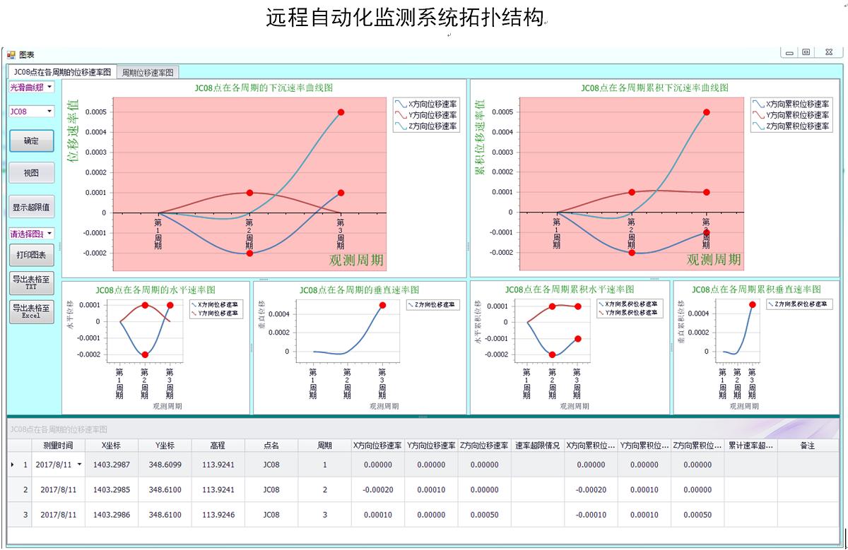 远程自动化检测1.png